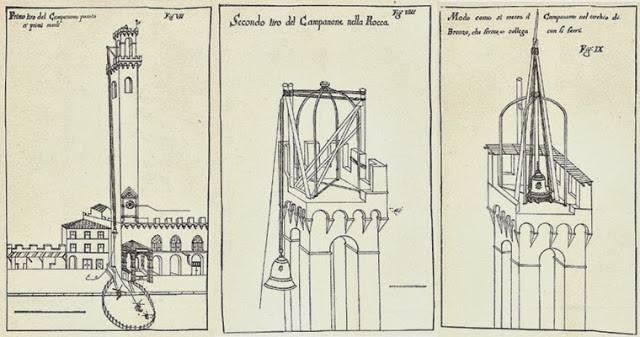 campana-torre-del-mangia-piazza-del-campo
