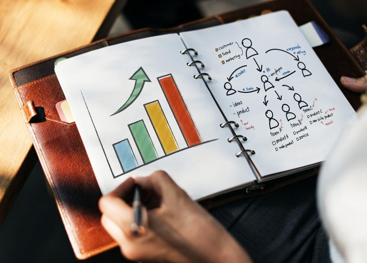 Marketing aziendale: cos'è e come può incrementare un giro d'affari